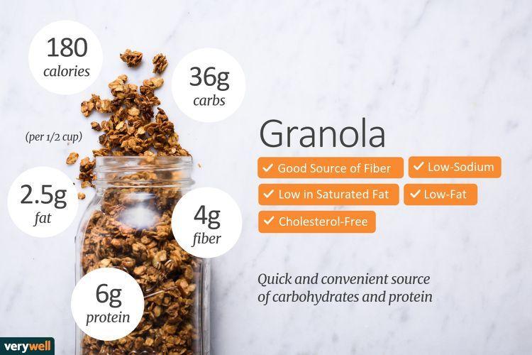 Is Granola Really A Healthy Food Granola Nutrition Facts Granola Health Benefits Nutrition Recipes