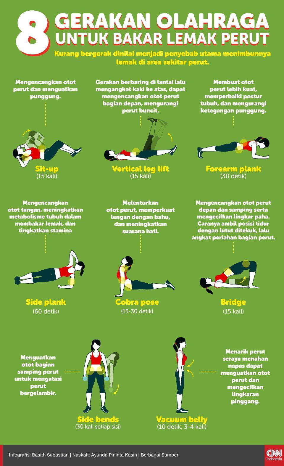 8 Gerakan Olahraga Untuk Bakar Lemak Perut Membakar Lemak Perut Latihan Penurunan Berat Badan Abs Workout Routines