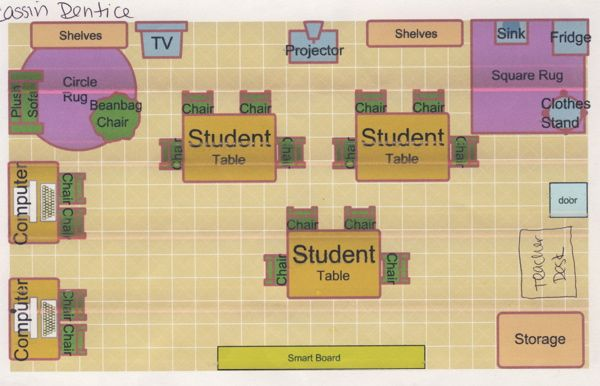 Elementary School Classroom Layout Group Picture Image By Tag