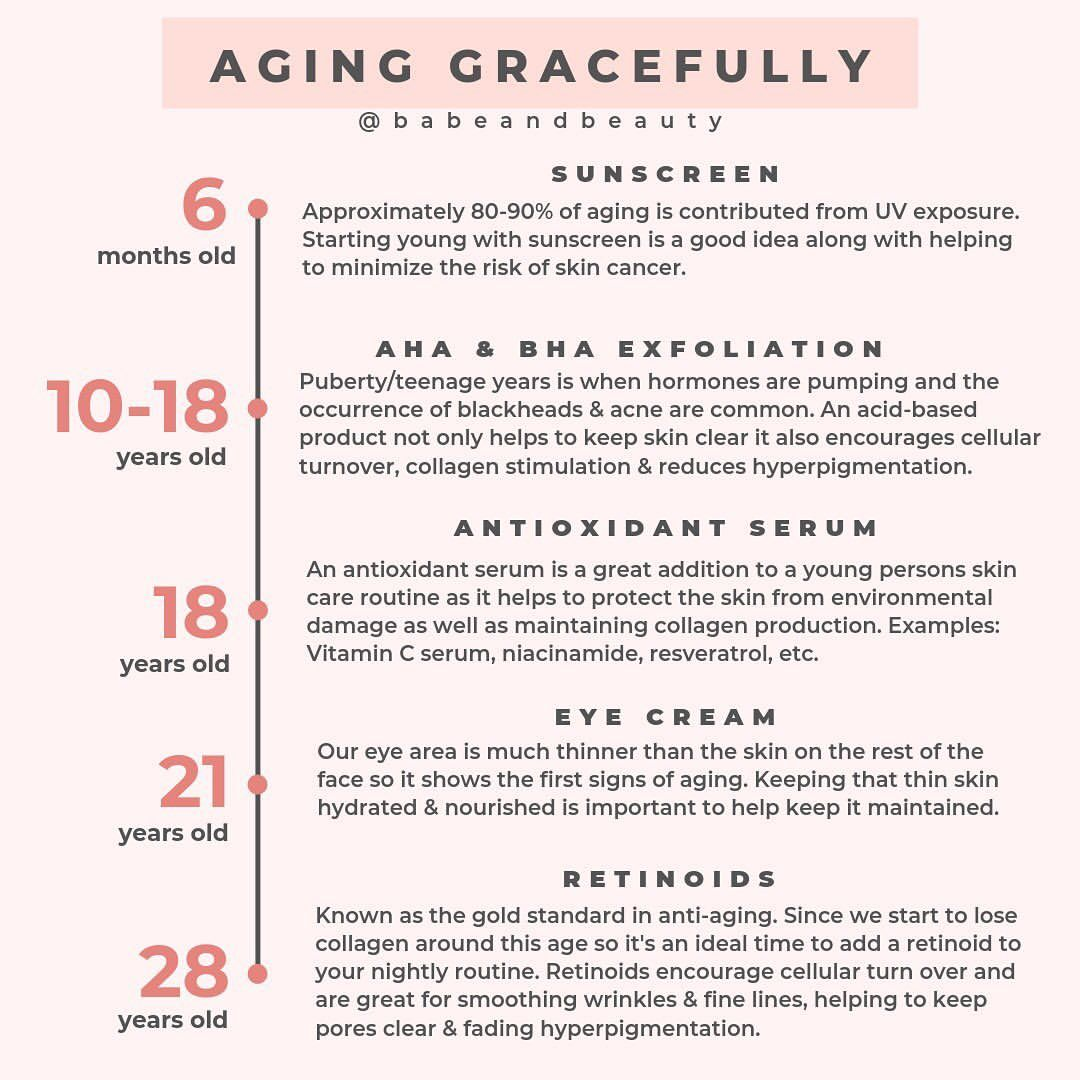 I Will First Start By Saying Aging Isn T A Bad Word We All Age And It S A Good Thing Because It Means We Are Alive Face Skin Care Health Skin