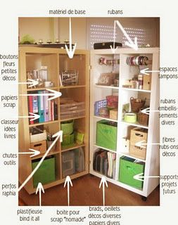 Le Petit Monde En Scrap De Melusine Ma Scrap Room Scrapbooking Rangement Meuble Rangement Atelier Couture Amenagement