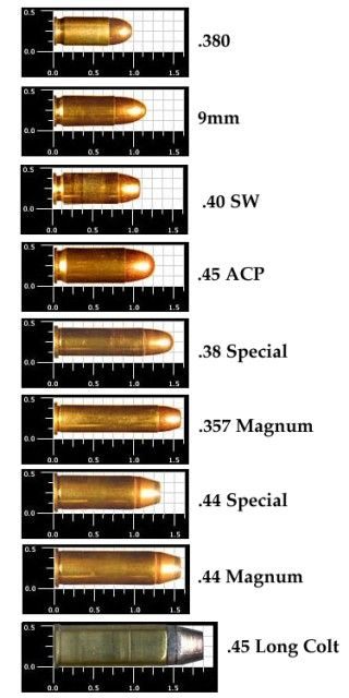 Bullet Caliber Sizes : bullet, caliber, sizes, Bullet, Chart, Gallery