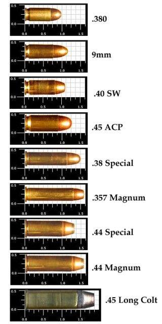 Handgun ammo size chart yahoo image search results also guns hand rh pinterest