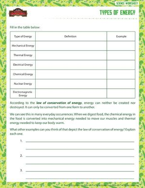 Types Of Energy Types Of Energy Printable Sixth Grade