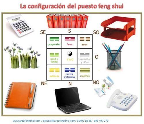 Feng shui en tu puesto de trabajo c mo distribuir las for Feng shui decoracion oficina
