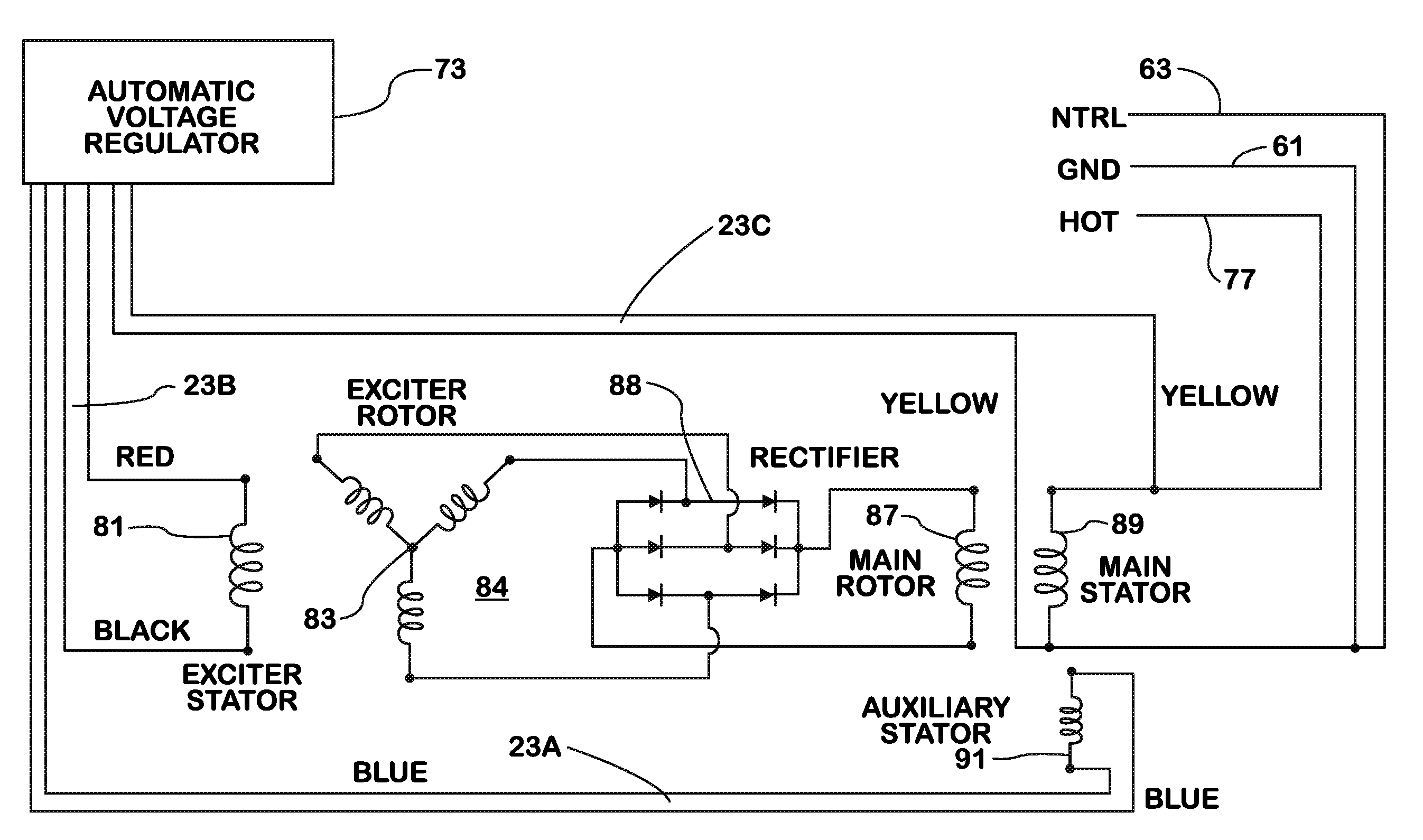 Unique Wiring Diagram For Car Generator Diagram Diagramtemplate Diagramsample Check More At Https Servisi Co Wirin Diagram Voltage Regulator Diagram Chart