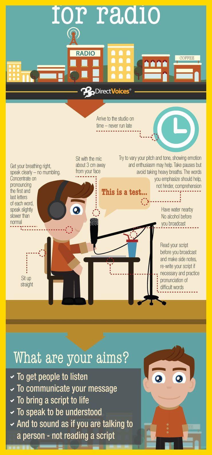 Voice training for radio Voice Acting Training Voice
