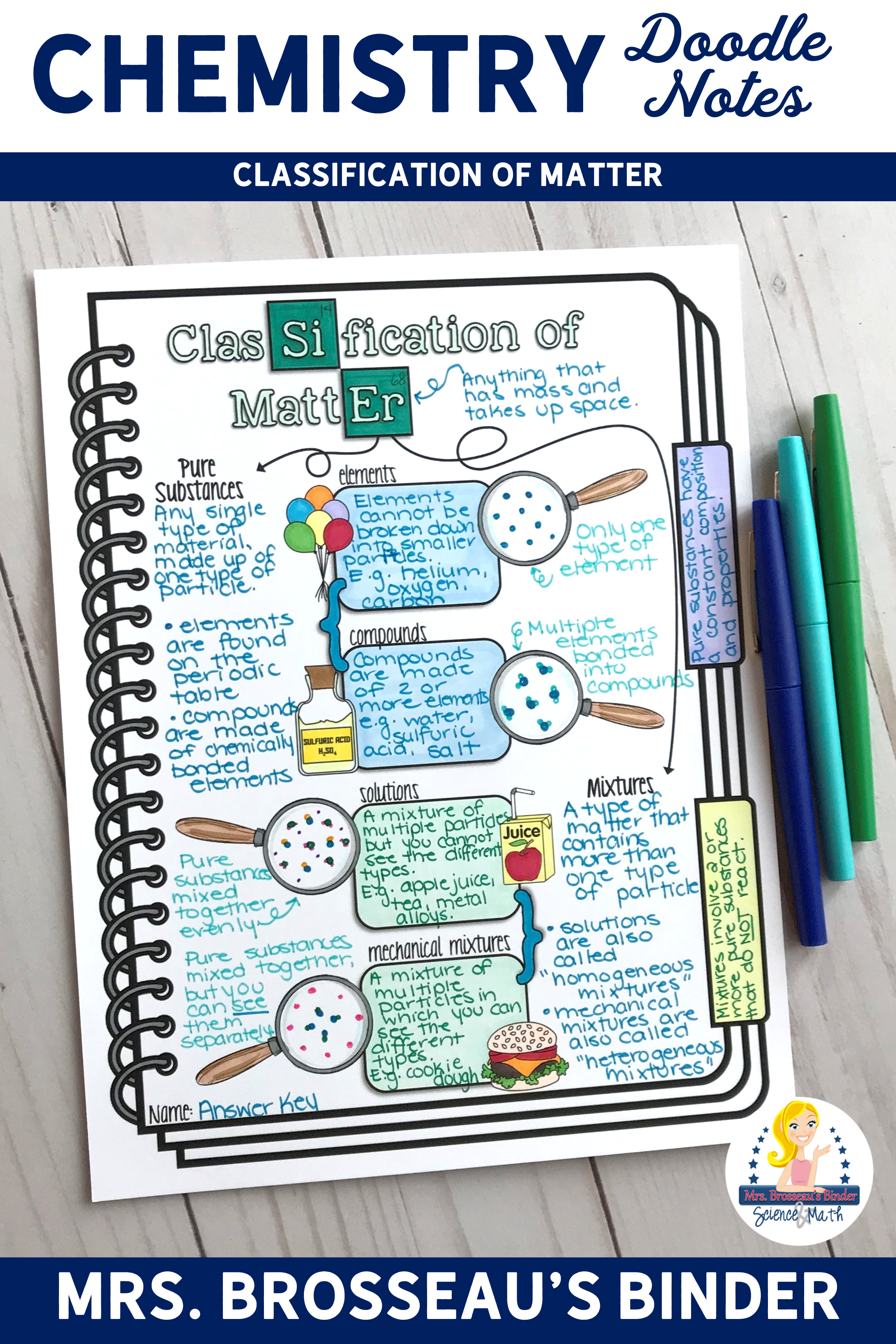 Classification Of Matter Doodle Note