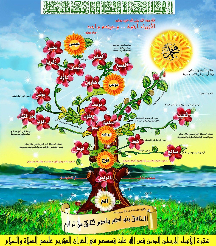 Pin On Islam الاسلام