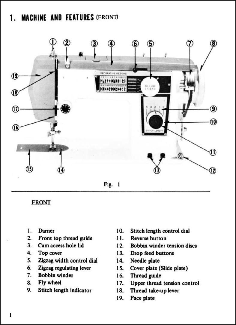 Dressmaker S3000 User Manual (4.5K views) Sewing
