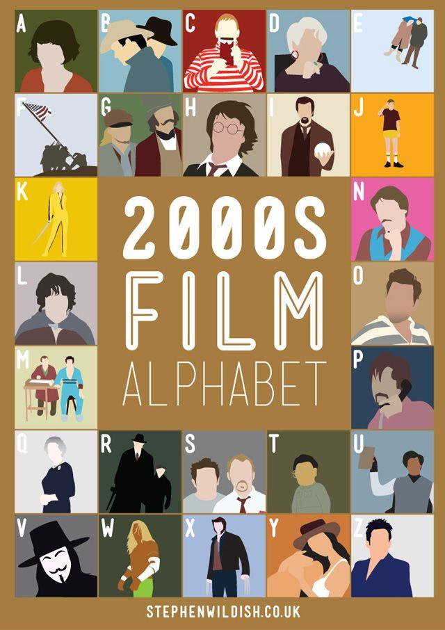 2000s Film Alphabet Poster That Quizzes Your 2000 S Movie