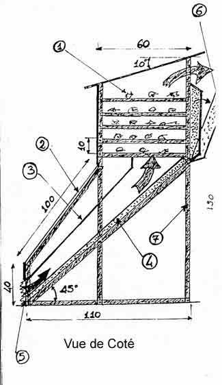 Fabriquer un deshydrateur solaire deshydrateur Pinterest Solar - plan fabrication eolienne maison