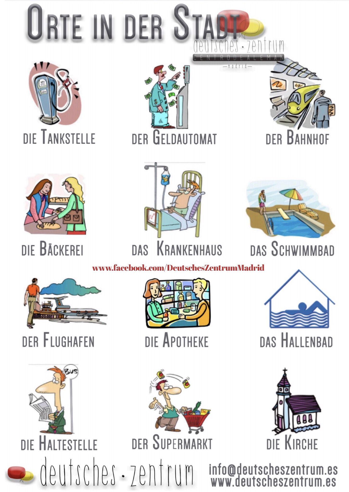 Orte In Der Stadt Vocabulario Deutsch German Daf Grammatik