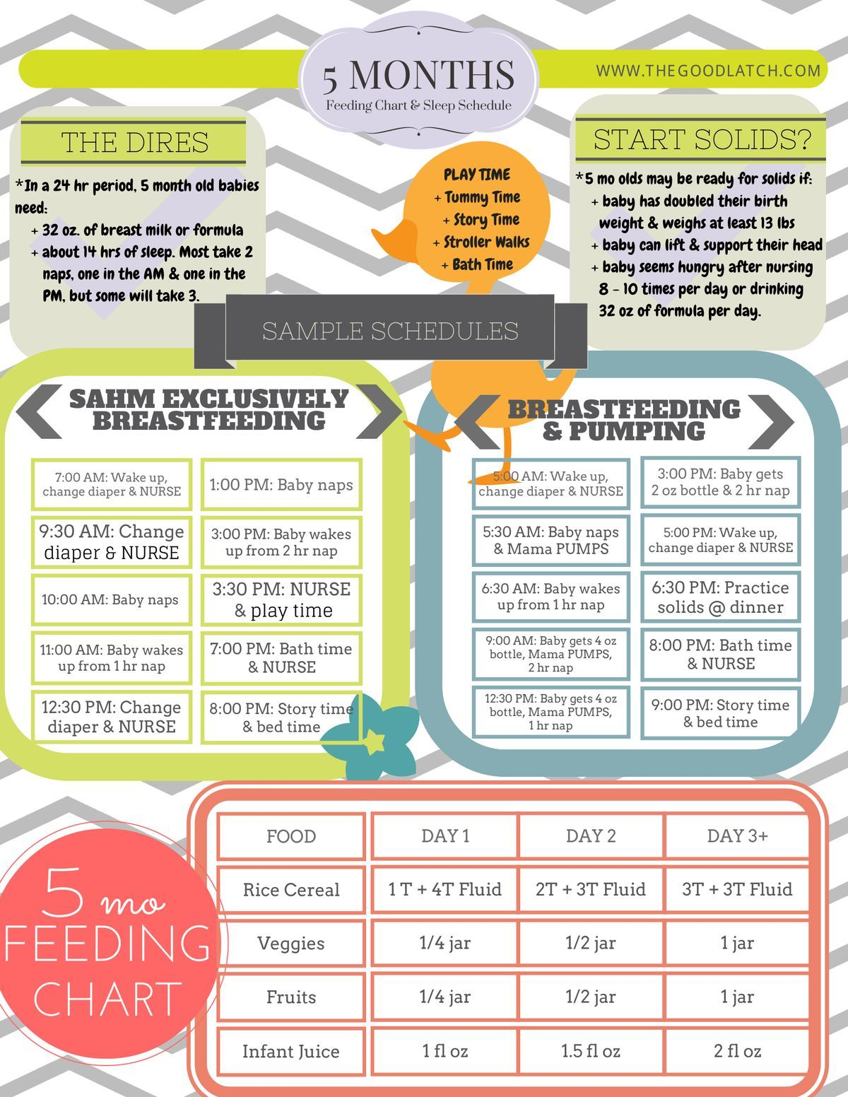 Free Printable 5 Month Old Feeding Chart