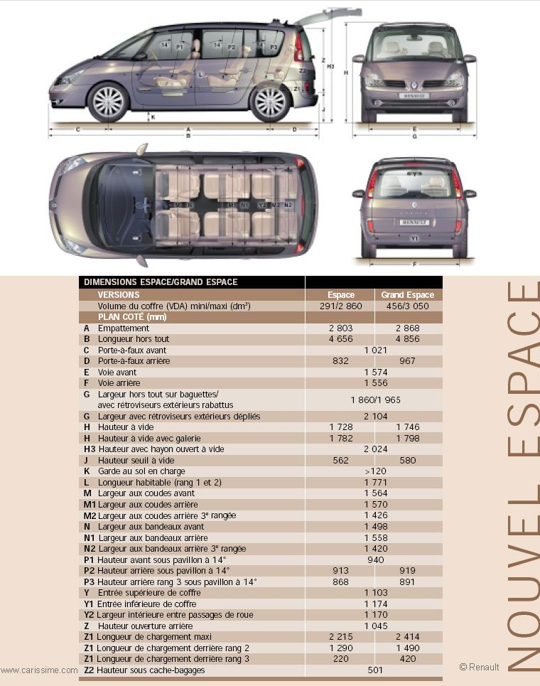 renault espace 4 fiche technique dimensions images frompo renault grand espace pinterest. Black Bedroom Furniture Sets. Home Design Ideas