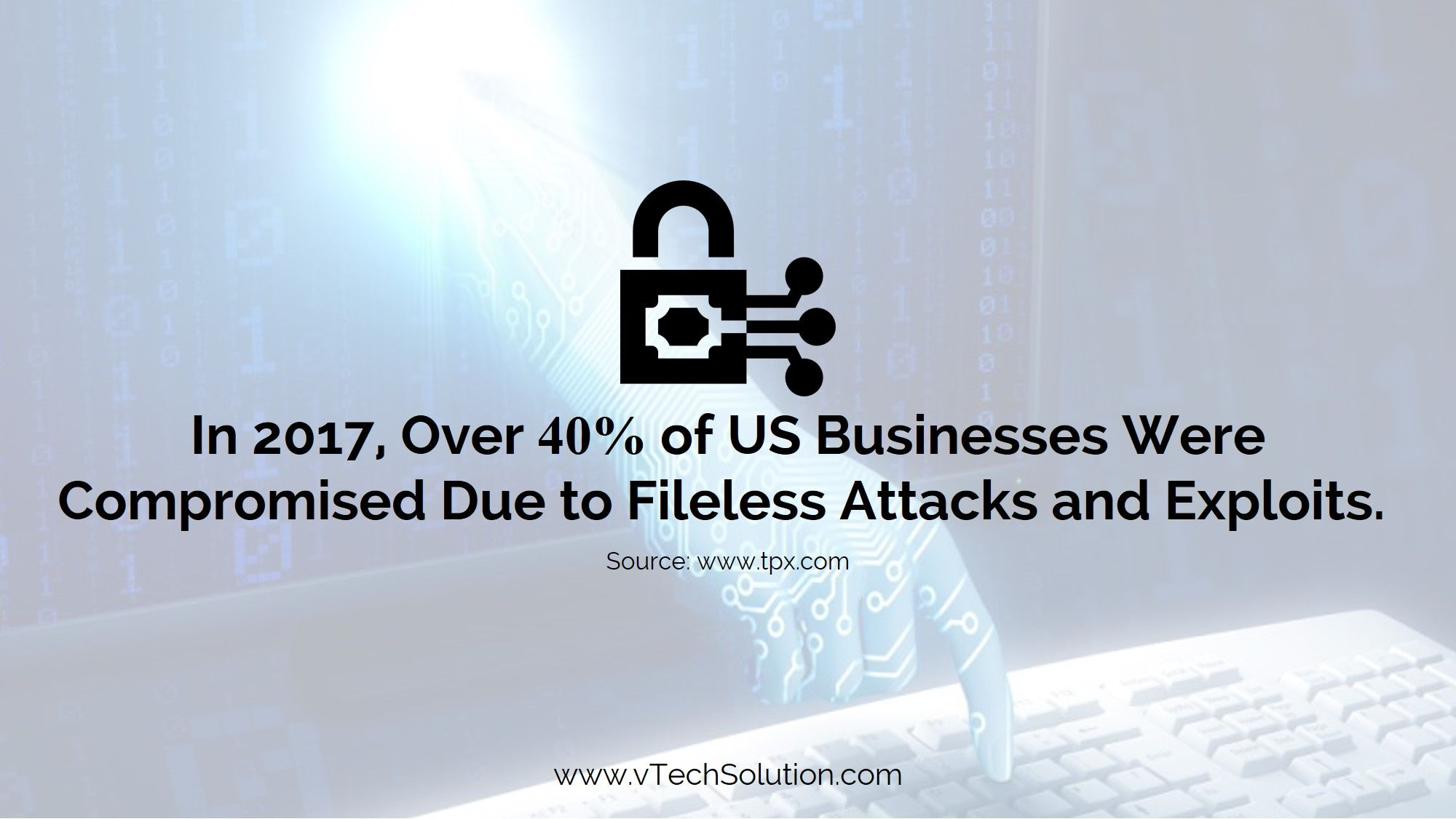 According To Ponemon 54 Of Companies Have Experienced One Or More Successful Attacks Th Managed It Services Cloud Infrastructure Security Solutions