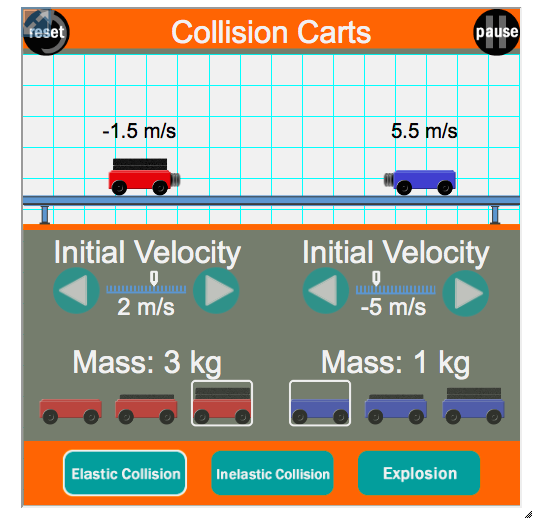 The Collision Carts Interactive Provides A Virtual Collision Track