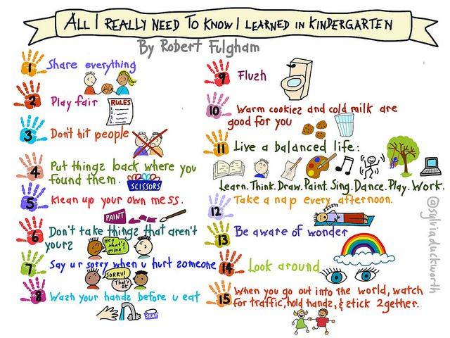 the inspiration of share everything in the poem fulghum Buy all i really need to know i learned from kindergarten - new classroom motivational poster: find gift inspiration for mom including share your thoughts.