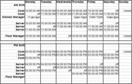 18/04/2019· first things first, download and open our restaurant shift schedule excel template: How To Build A Restaurant Employee Schedule Restaurant Management Starting A Restaurant Restaurant Plan