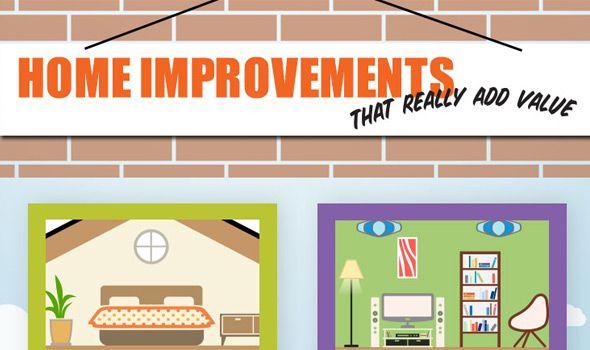 Home Improvement Grants Home Repair Grants Home Improvement Home Improvement Grants Home Repair