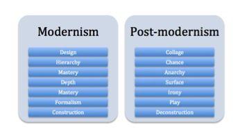 Modern Architecture Vs Postmodern Architecture pinkonrad piotrowski on modern vs postmodern | pinterest