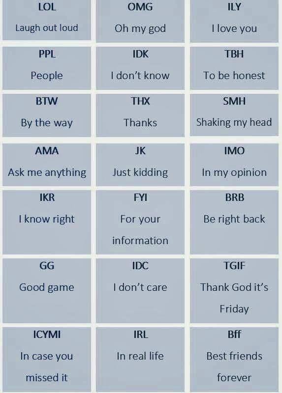 Abkürzungen Englisch Chat