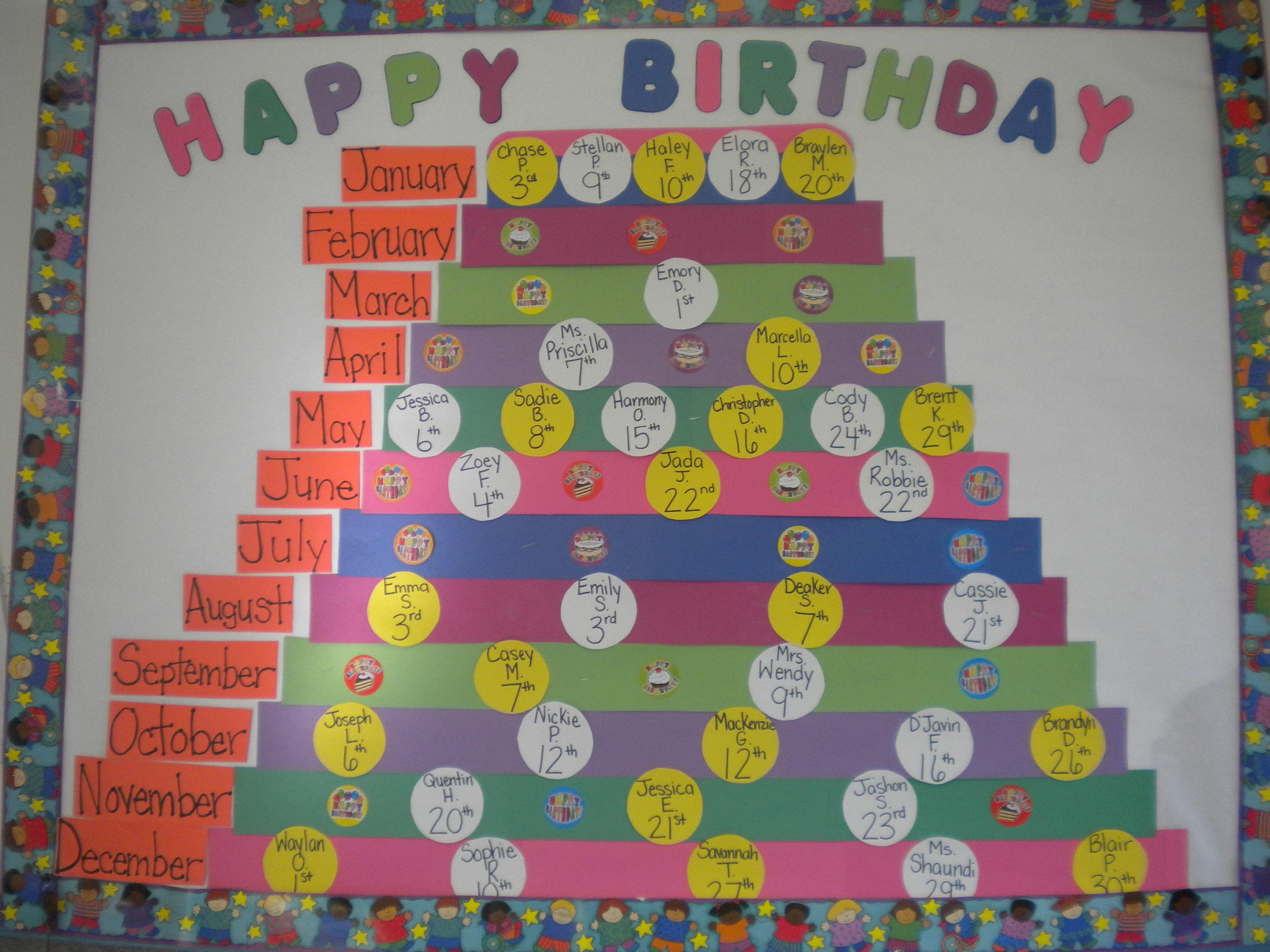 Preschool Birthday Bulletin Board Classroom Ideas Pinterest