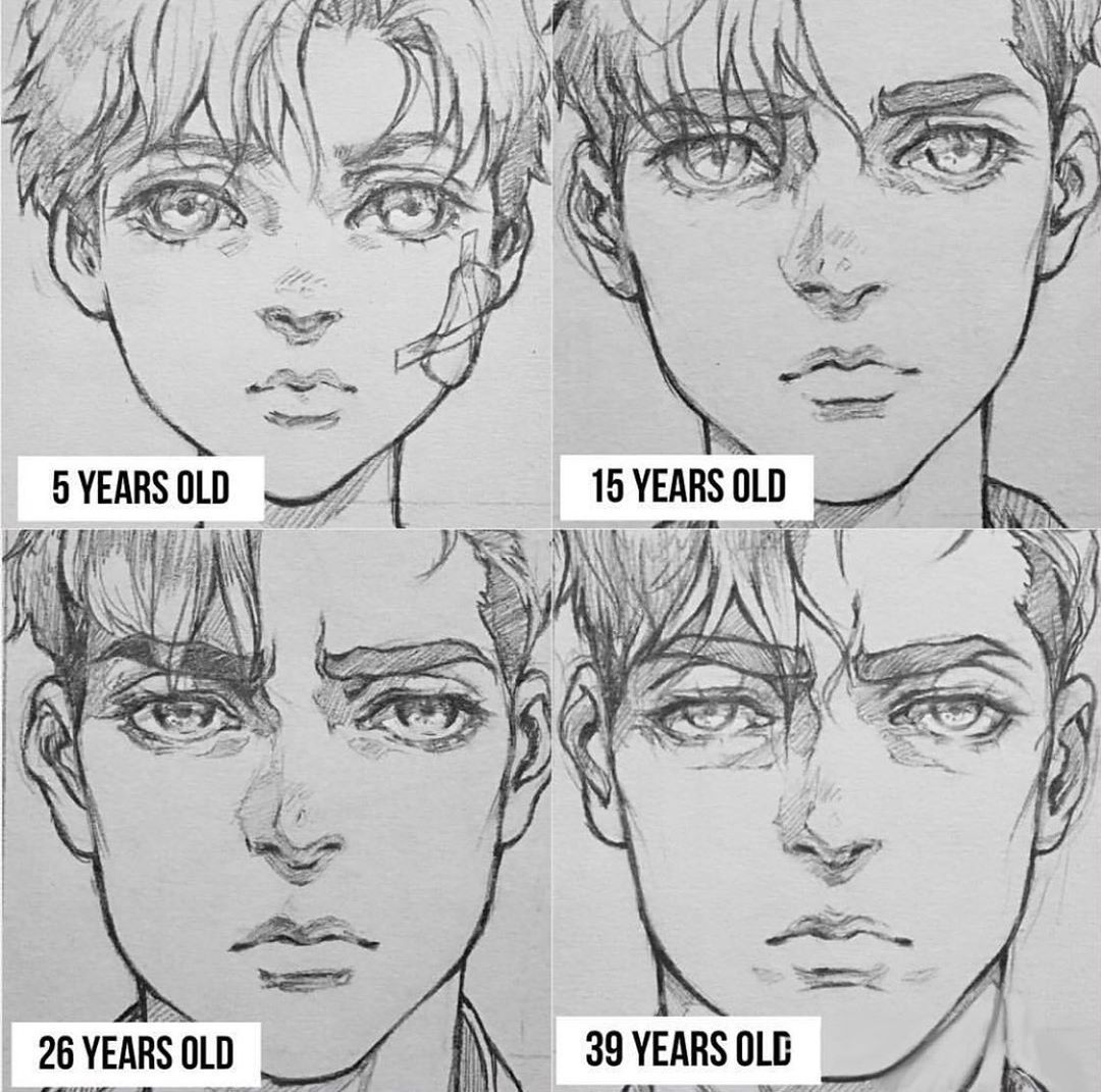 My original character aging, (2018) I was thinking about