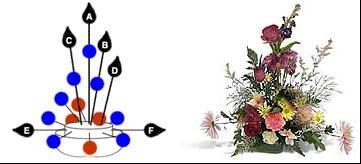 Ana silk flowers how to make silk flowers arrangements forms ana silk flowers how to make silk flowers arrangements forms triangular and inverted t or mightylinksfo