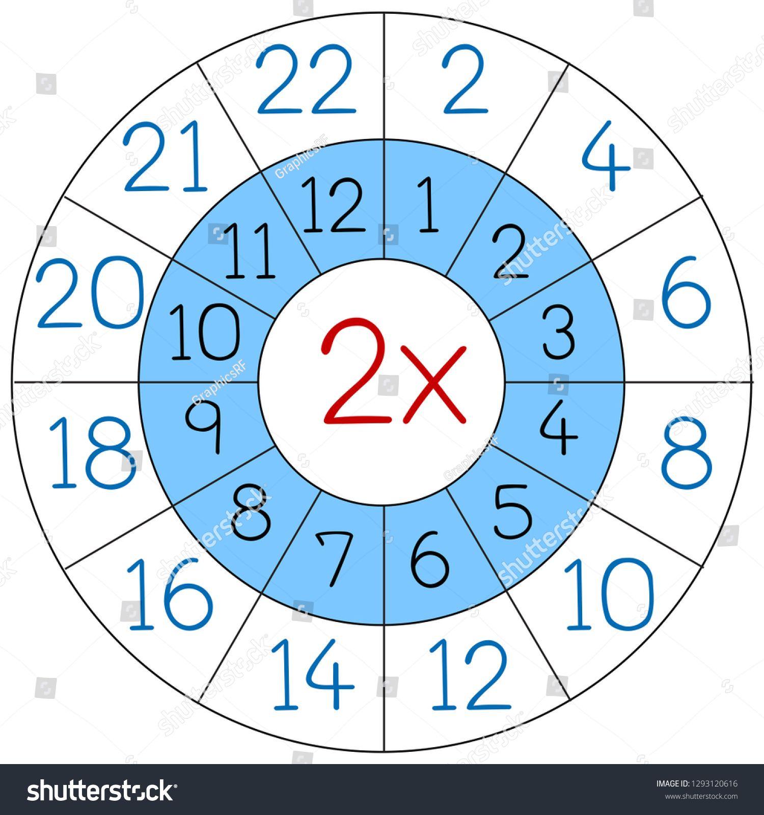Number Two Multiplication Circle Worksheets Illustration