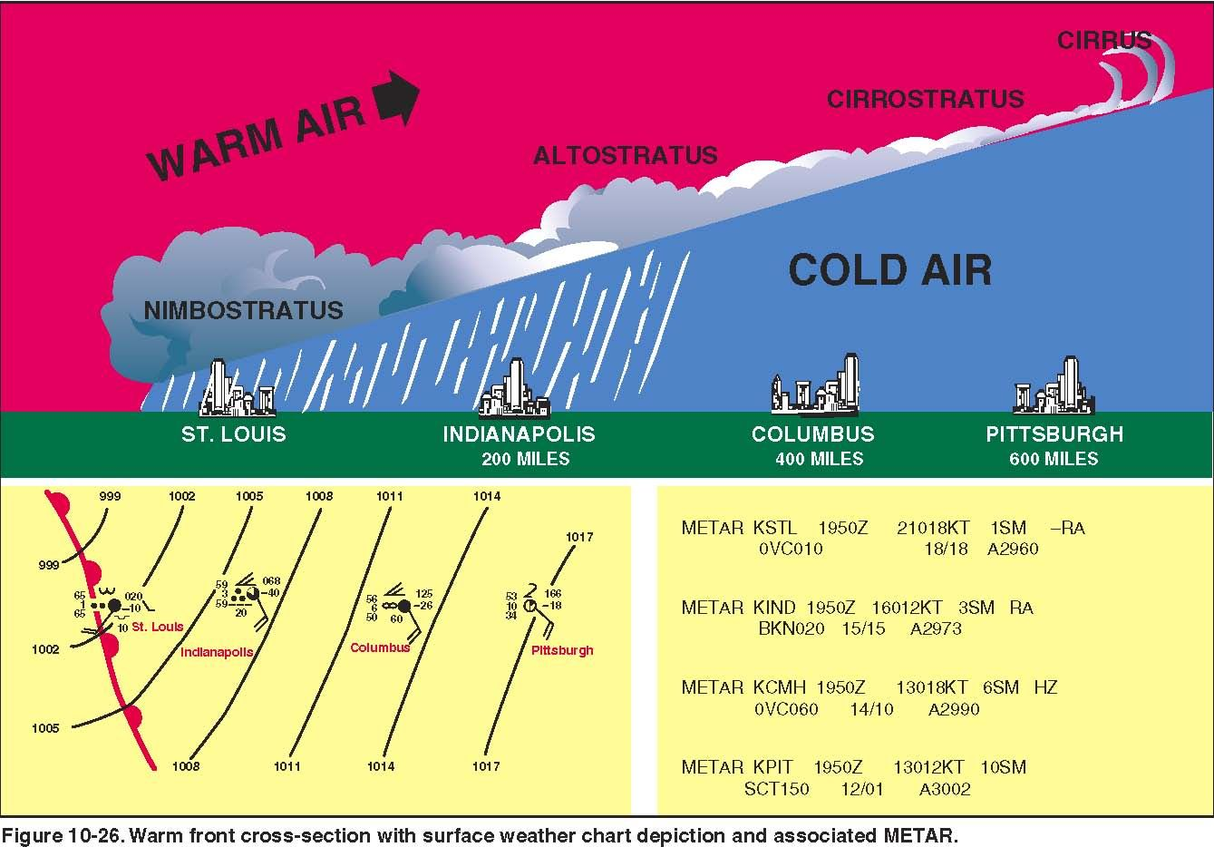 Air Mass Large Body Of Air With Nearly Uniform