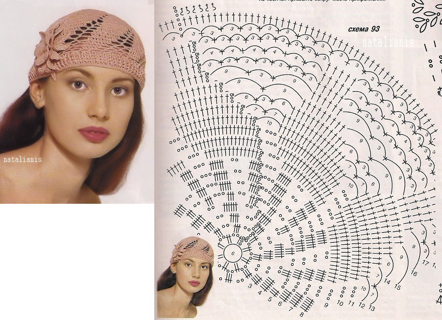 Crochet Hat | leila | Pinterest | Gorros, Patrón de ganchillo y Tejido