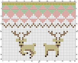 Baby Deer Amp Geometric Design Knitting Chart Knitting
