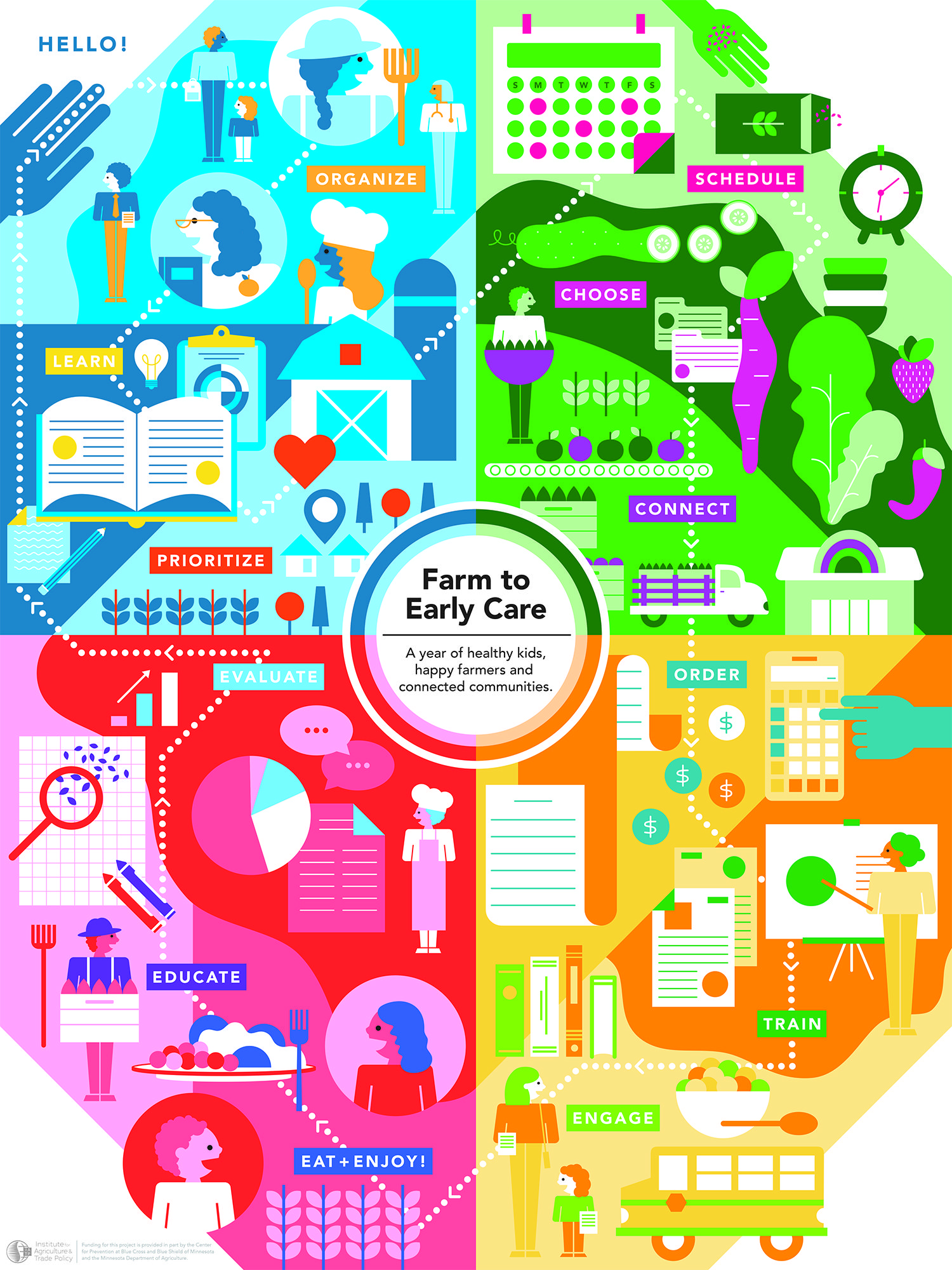 13 Education Infographic Examples & Templates - Daily Design ...