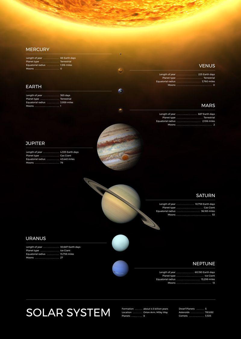 Pin Em Cosmos