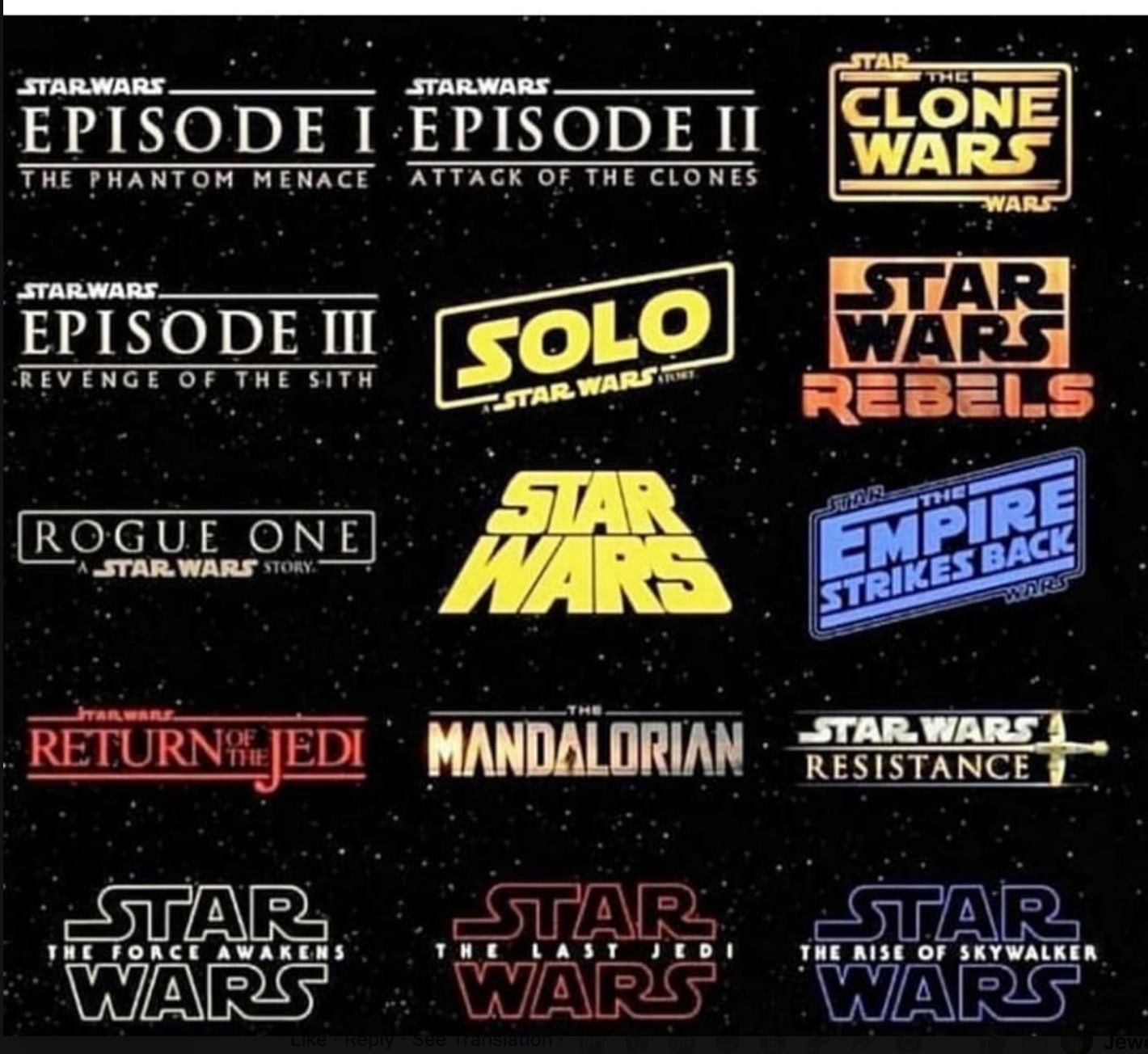 How To Watch Star Wars In Chronological Order Star Wars Movies Order Star Wars Watch Star Wars Books