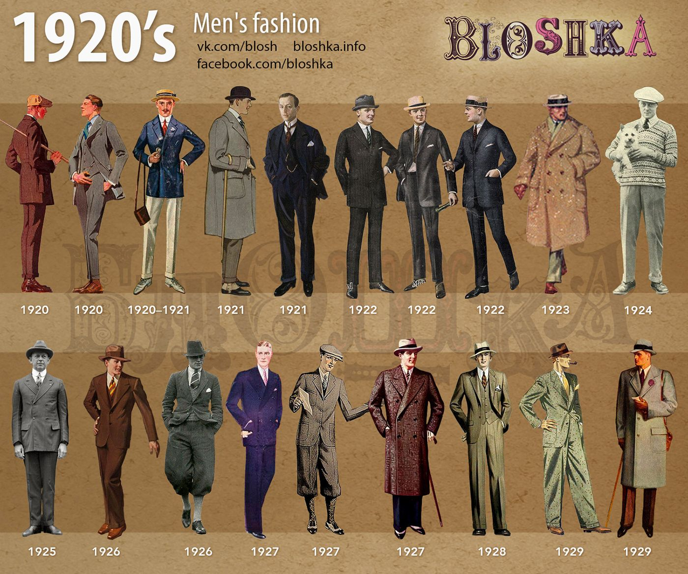 1920's of Fashion