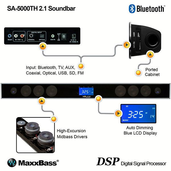 8 Soundbar For Tv With Wireless Subwoofer