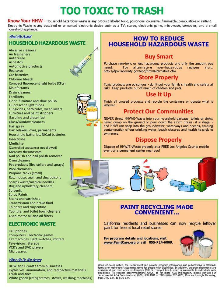 Our by Danielle Mckenzie Hazardous waste