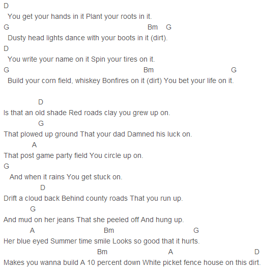 Florida Georgia Line Dirt Chords For Blake To Learn For Me This