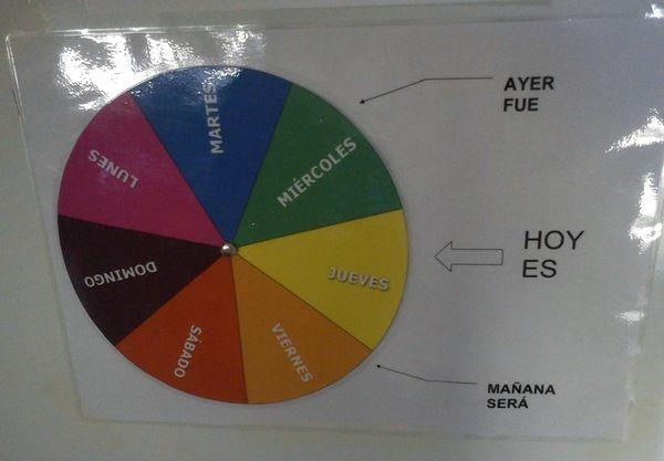 Lorenzo Moreno comparte con tod@s este invento: la rueda de los días de la semana. En castellano, euskera, francés e inglés.    http://www.lorenzomoreno.com/index.php/es/articulos/varios/78-para-aprender-los-dias-de-la-semana
