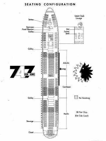 National Airlines Boeing 747 Seating Configuration Chart National Airlines Aircraft Interiors Vintage Airlines