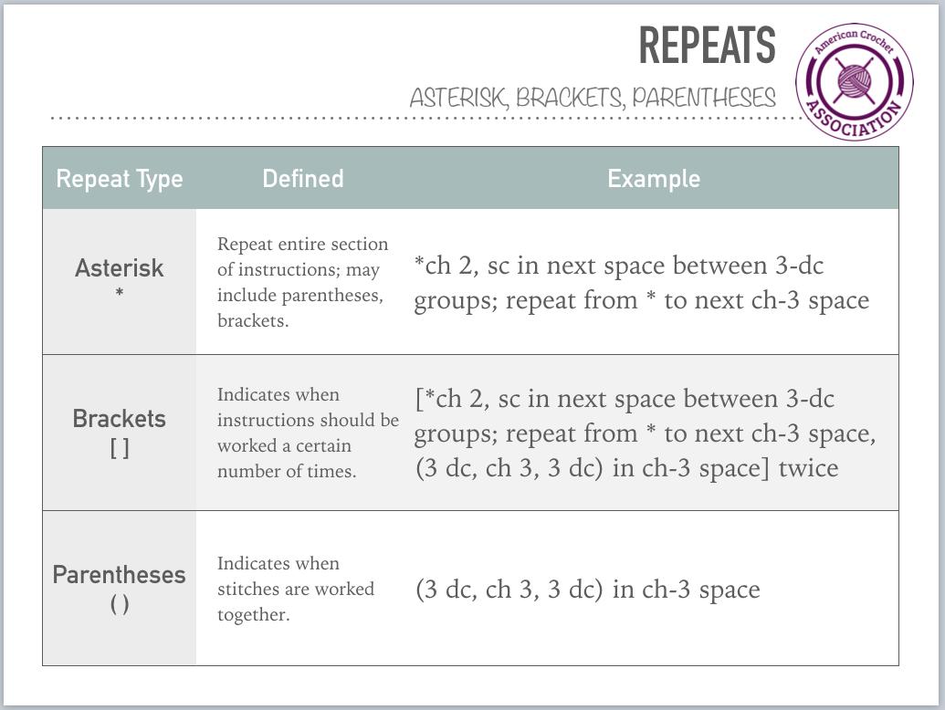 Crochet Cheat Sheet Pattern Instruction Repeats Explained