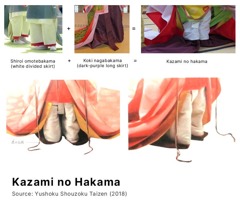 Pakaian di Zaman Heian Kazami en 2020