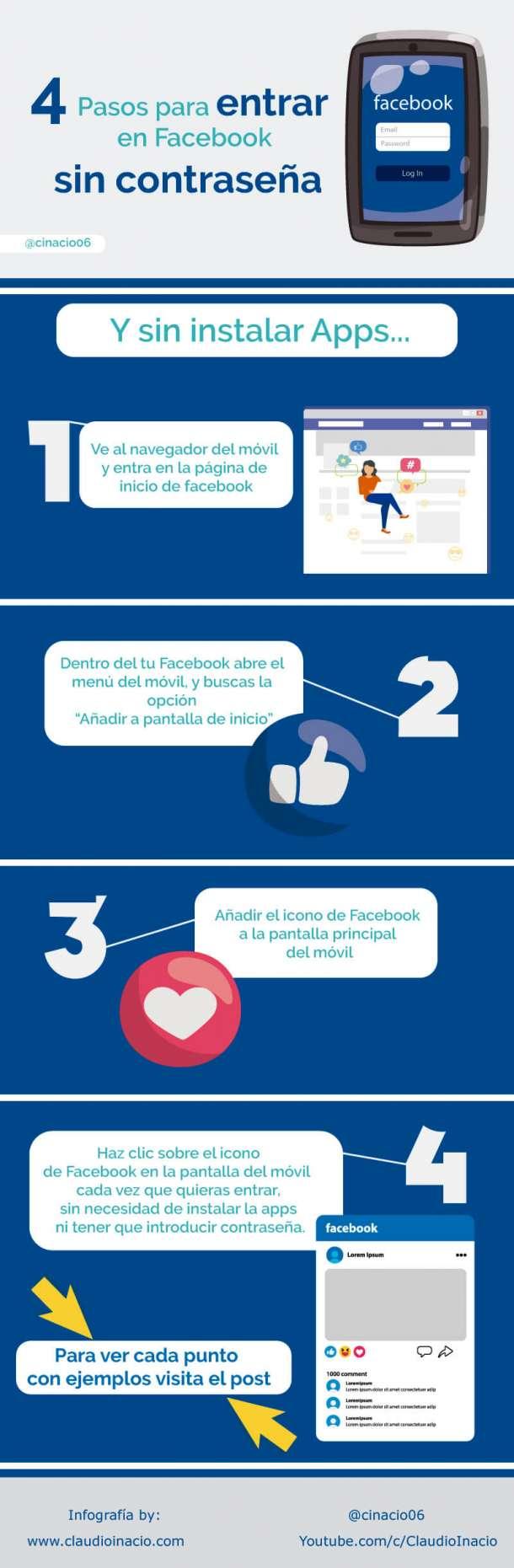 Cómo Entrar En Facebook Sin Contraseña Y Directo En 2020 Contraseñas Iniciar Sesión En Facebook Icono De Facebook