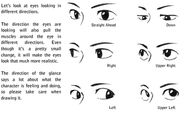 Draw Facial Expression Picture In 2020 Eye Drawing Cat Eyes Drawing Drawings