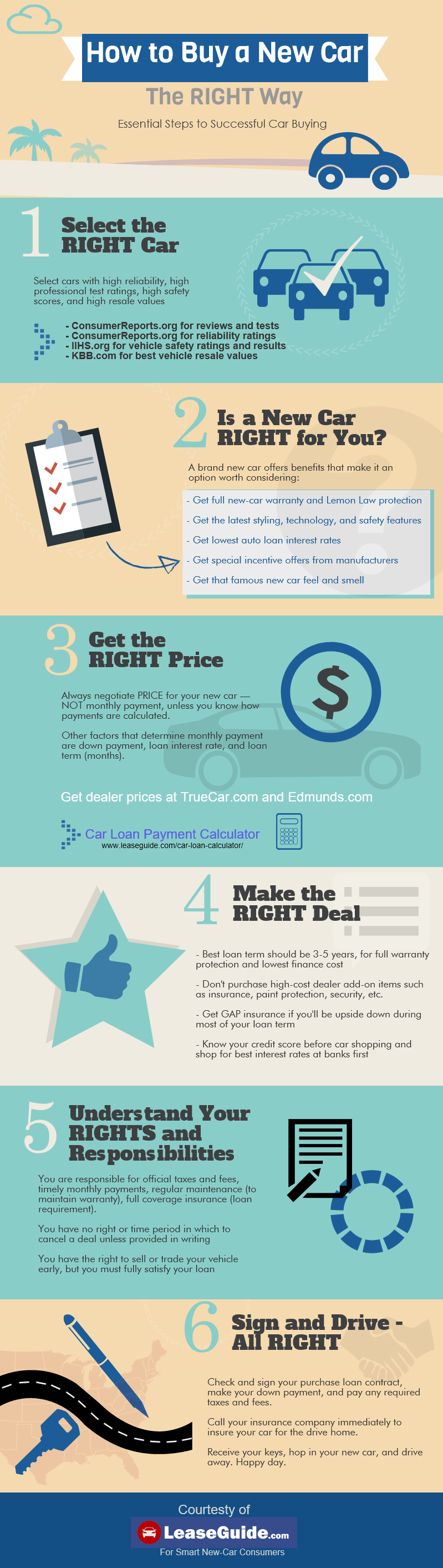 How To Buy A New Car Infographic Leaseguide Com Car Lease Car Purchase New Cars