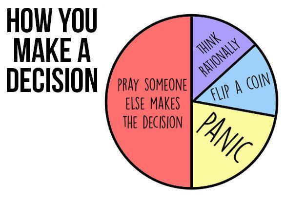 Extreme indecisiveness
