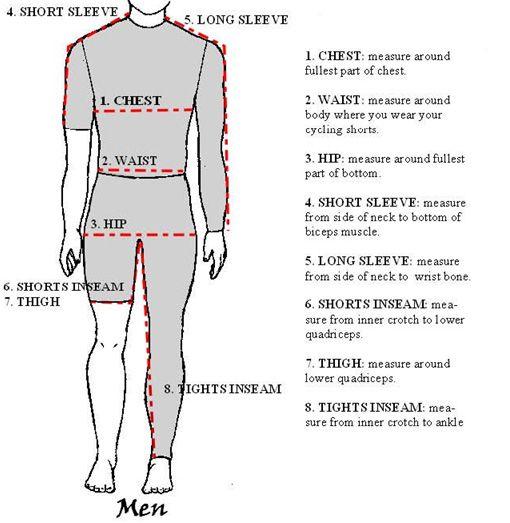 Men S Size Chart Body Measurements Body Measurement Chart Men S Fitness