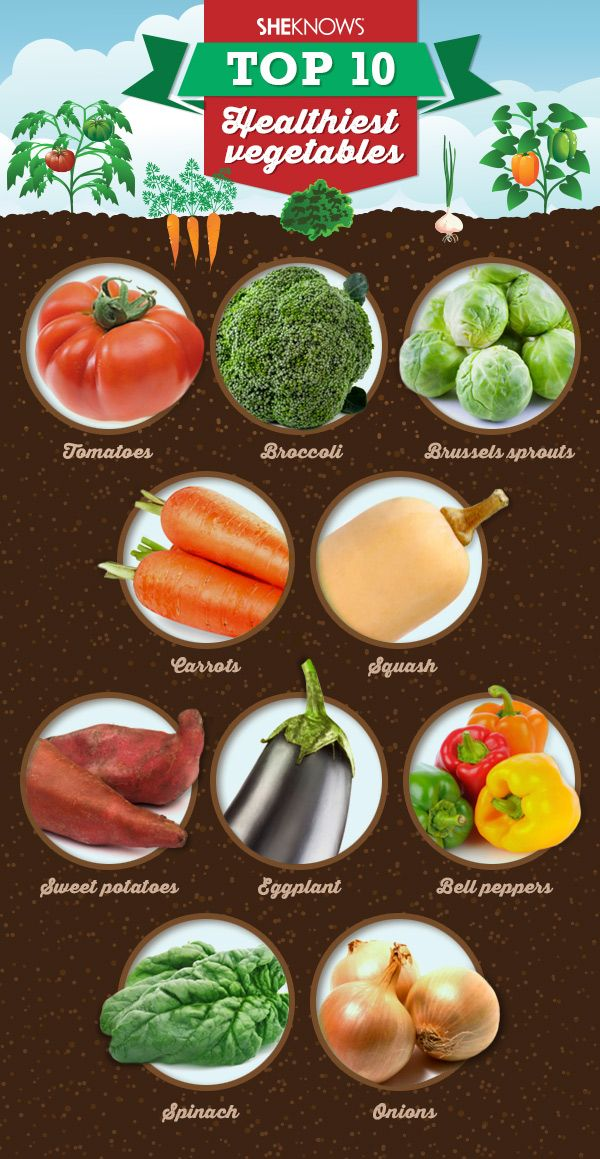 The Healthiest Veggies Are Also Some Of